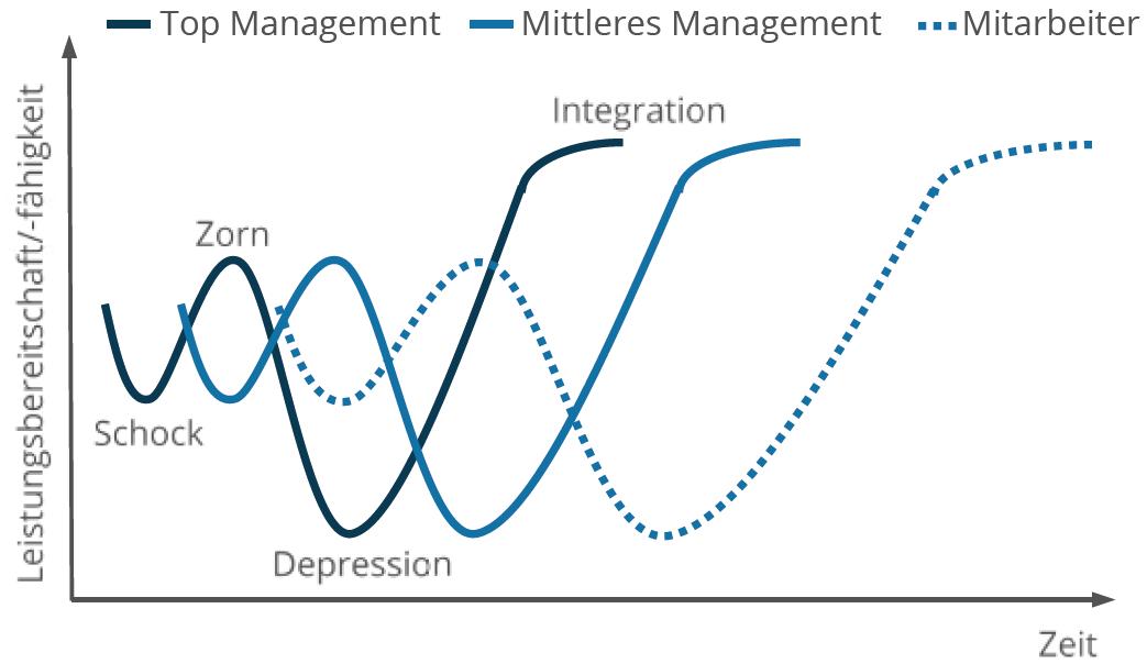 change-management-02